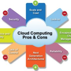Cloud Computing Concerns