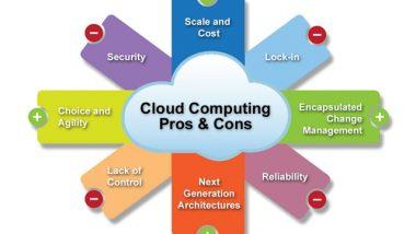 Cloud Computing Concerns