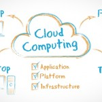 Cloud Computing Services- What Are They?